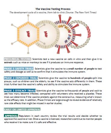 processus vaccin EN